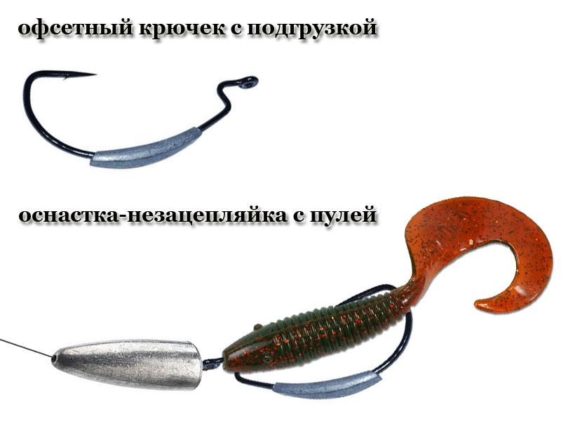 ловля рыбы на джиг оснастка
