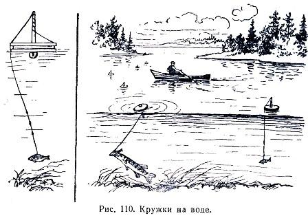 Кружки своими руками рыбалка